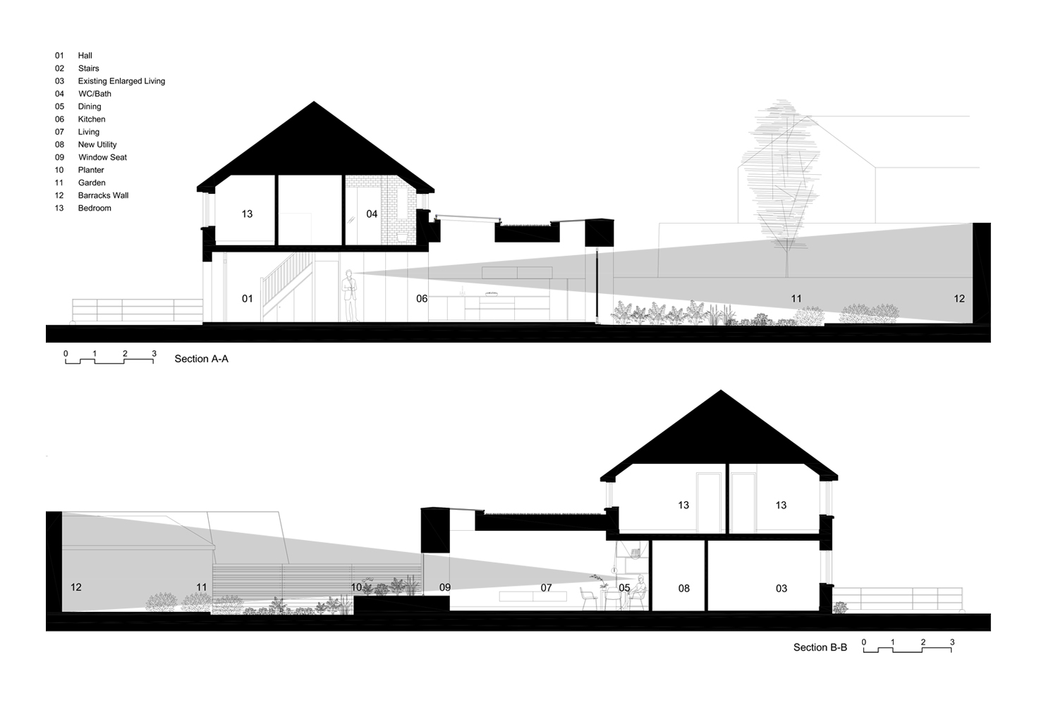 Architectural Farm Sections Section